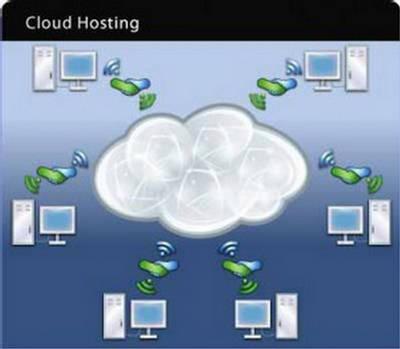 Name:  tech-cloud-hosting.jpg Views: 512 Size:  17.8 KB