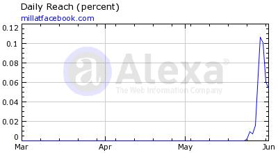 Name:  graph.png Views: 147 Size:  13.1 KB