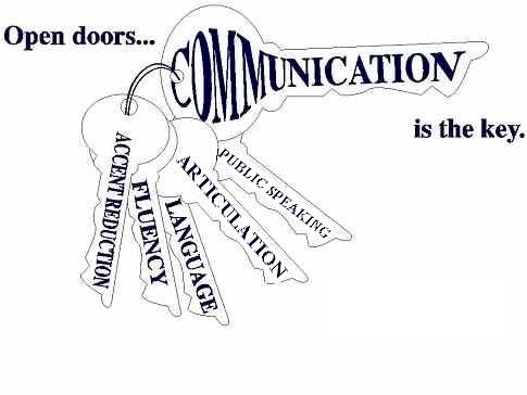 Name:  communication.jpg Views: 10948 Size:  52.6 KB
