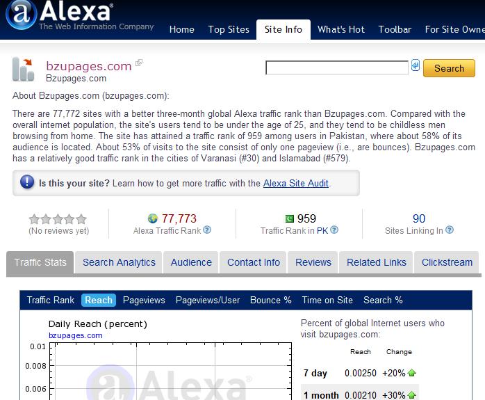 Name:  alexa 3 nov 2010.png Views: 161 Size:  60.9 KB