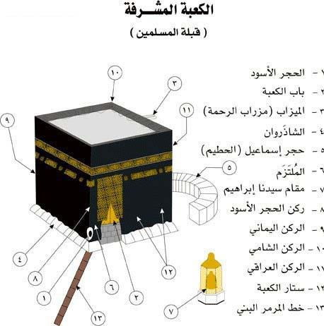 Name:  Qibla tul Muslameen.jpg Views: 6759 Size:  59.5 KB
