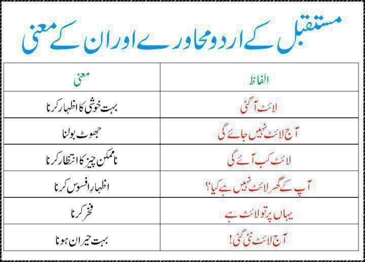 Name:  Mustaqbil ke Urdu Muhawray aur Unke Meanings.jpg Views: 13561 Size:  48.8 KB