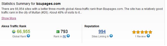 Name:  bzupages stat alexa sep 2011.png Views: 81 Size:  14.4 KB