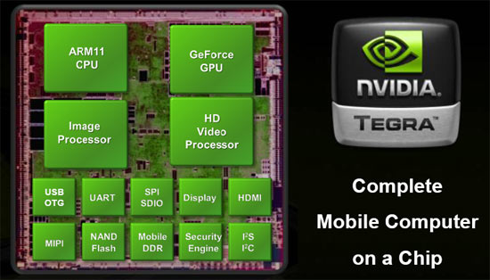 Name:  Nvidia_Tegra_Die.jpg Views: 150 Size:  40.8 KB