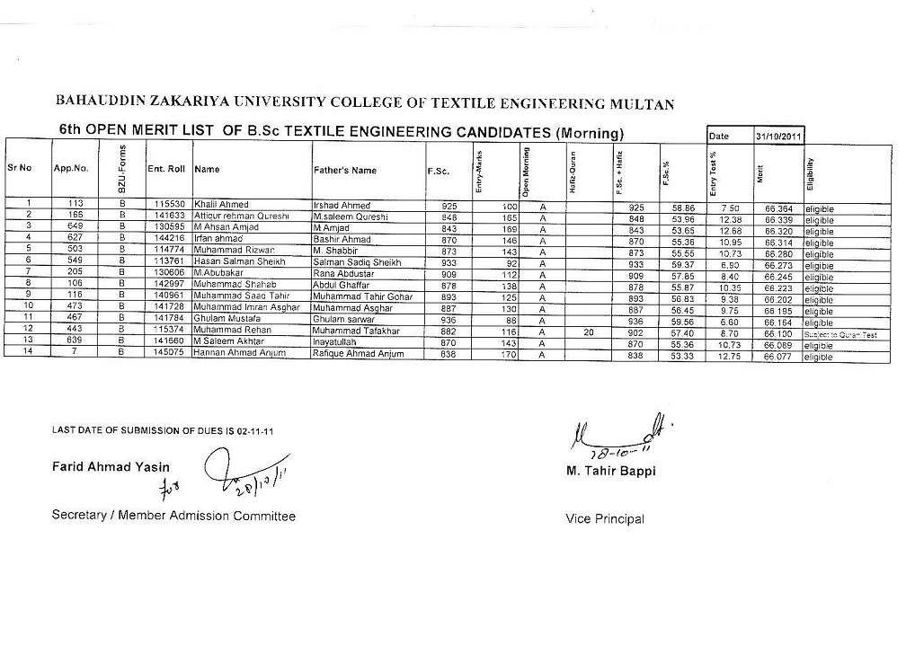 BSC Textile engineering 6th merit list BZU 2011-6thtextileengineering_morning.jpg