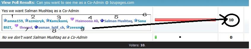 Name:  election Dhandhli.jpg Views: 95 Size:  52.6 KB