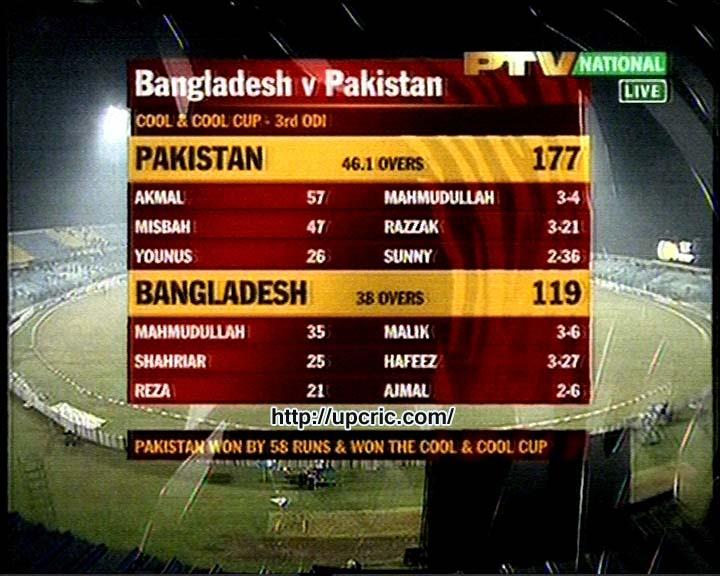 Name:  Score Card 3rd ODI Pakistan Vs BanglaDesh.jpg Views: 1791 Size:  91.9 KB
