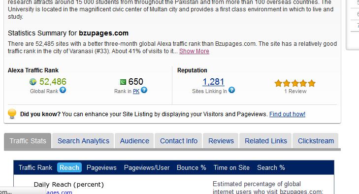Name:  bzupages alexa 25 december 2011.png Views: 161 Size:  33.3 KB