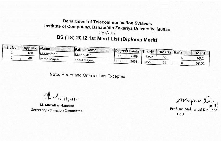 1st Merit list BS Telecommunication System (Diploma Merit) BZU 2012-istmeritlistbstelecomdiploma.jpg
