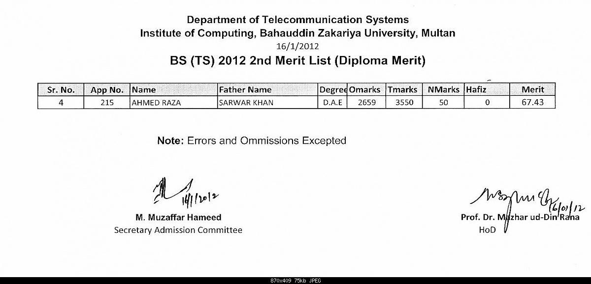 2nd Meri list BS Telecommunication System(Diploma Merit) BZU 2012-bstelecom2ndmeritlistdiploma.jpg