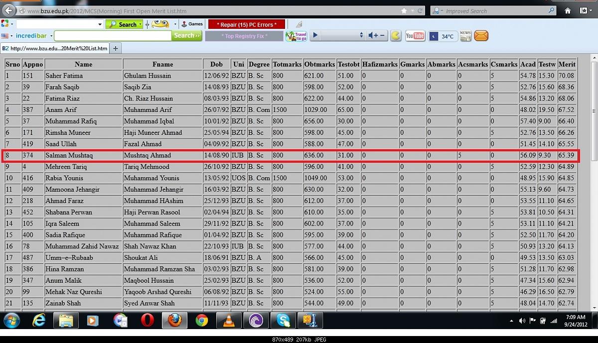 MCS 1st merit list BZU 2012-salman.jpg