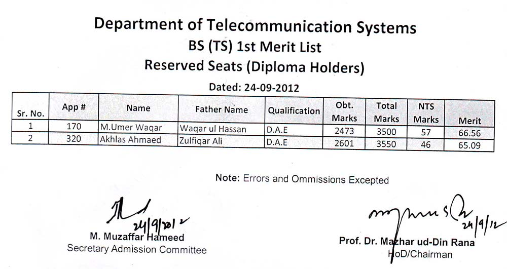 BS(TS) First Merit List 2012-bsts-2012-reserve-.jpg